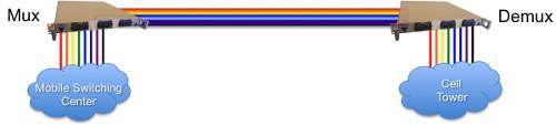 Ethernet CWDM DWDM