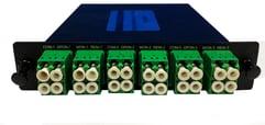 WDM Optical Filter Module