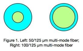 Large Core Fiber Diagram.jpg