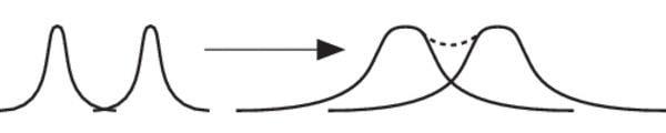 Overlapped Signals.jpg